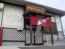 伊藤文義塗装店の今日・・・-店